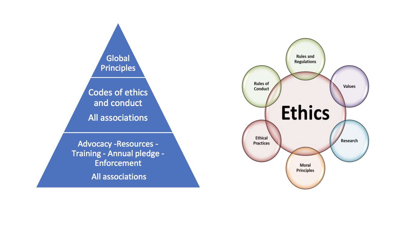 NEW GLOBAL PRINCIPLES OF ETHICAL PRACTICE IN PUBLIC RELATIONS AND COMMUNICATION MANAGEMENT ANNOUNCED