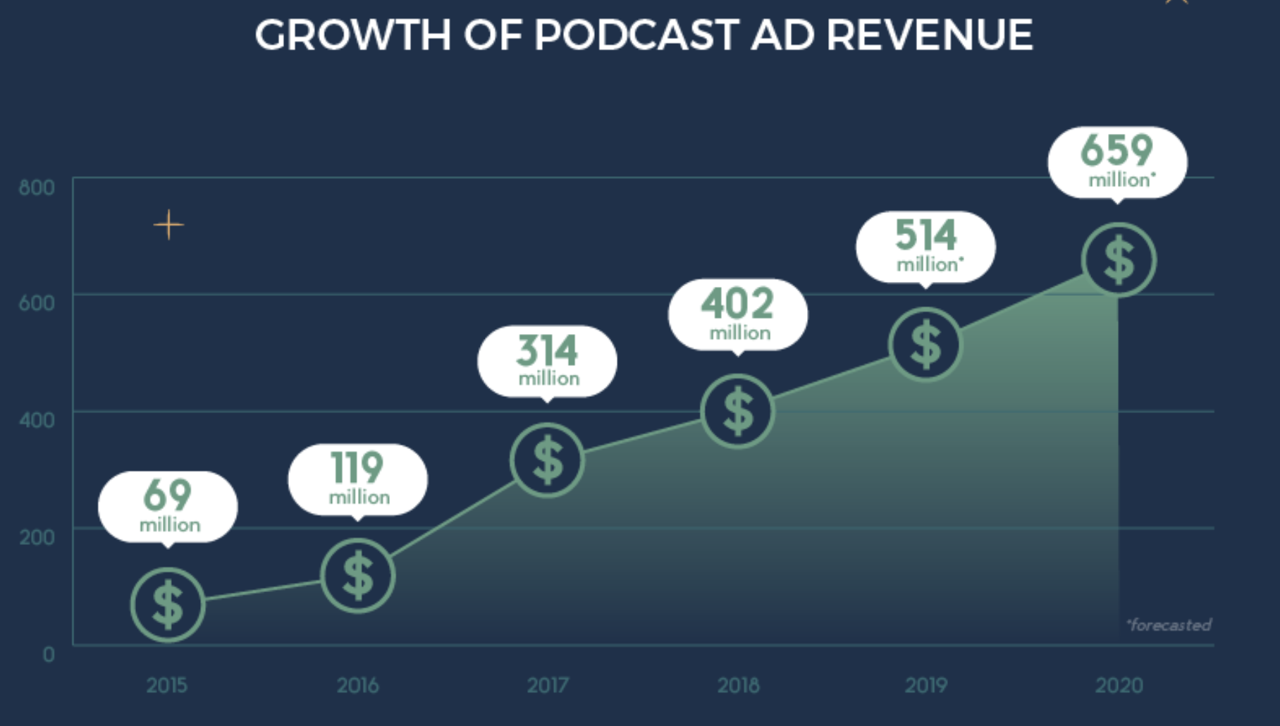Audio is the new video: Will podcasts take off in Europe