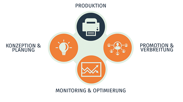 marketing monitoring