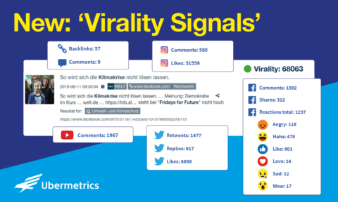 New at Ubermetrics: Virality Signals